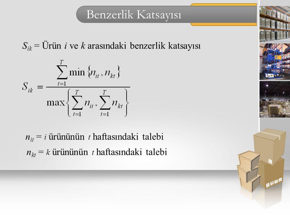 Benzerlik Katsayısı Sik = Ürün i ve k arasındaki benzerlik katsayısı