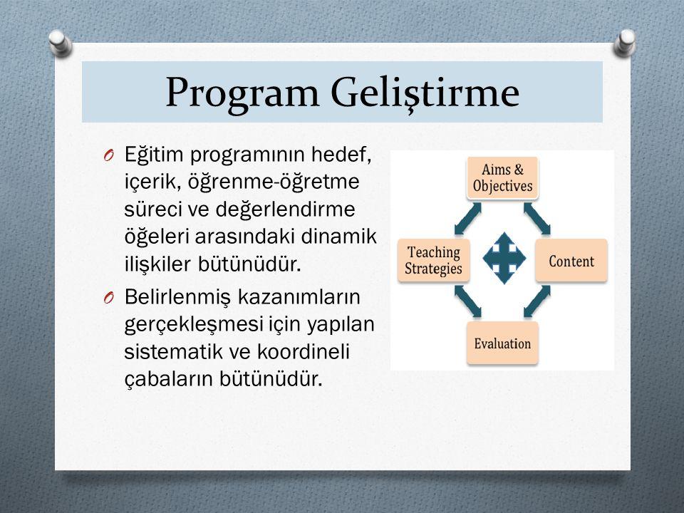 Program Geliştirme Eğitim programının hedef, içerik, öğrenme-öğretme süreci ve değerlendirme öğeleri arasındaki dinamik ilişkiler bütünüdür.