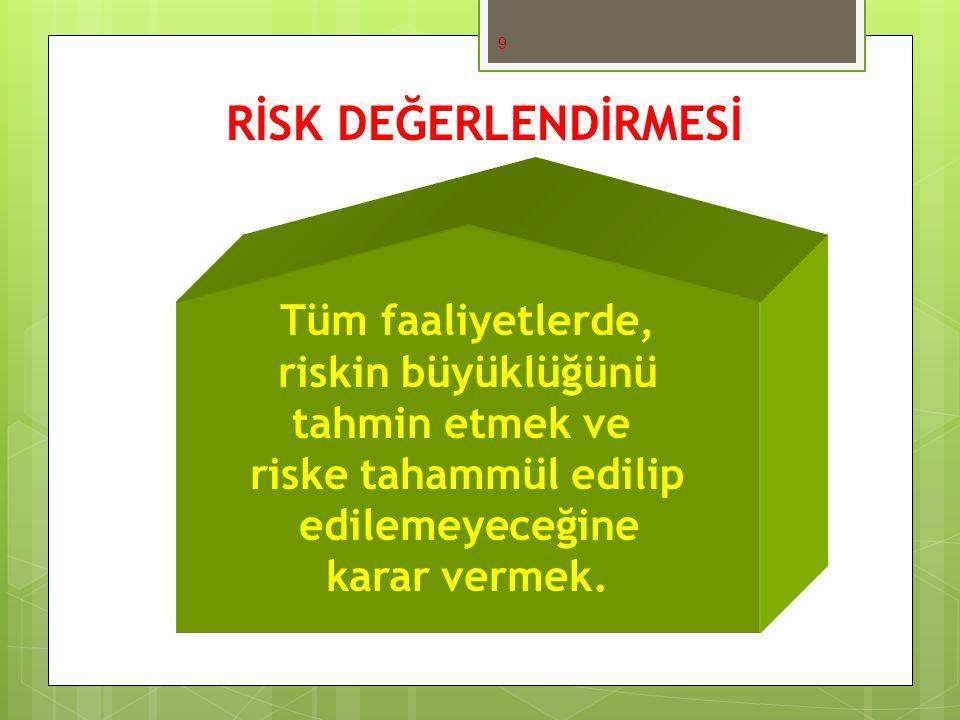 RİSK DEĞERLENDİRMESİ Tüm faaliyetlerde, riskin büyüklüğünü