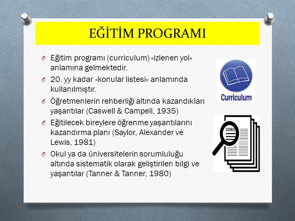 EĞİTİM PROGRAMI Eğitim programı (curriculum) «izlenen yol» anlamına gelmektedir. 20. yy kadar «konular listesi» anlamında kullanılmıştır.