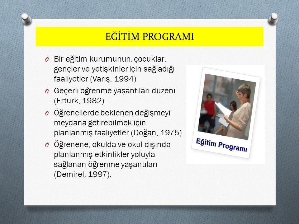 EĞİTİM PROGRAMI Bir eğitim kurumunun, çocuklar, gençler ve yetişkinler için sağladığı faaliyetler (Varış, 1994)