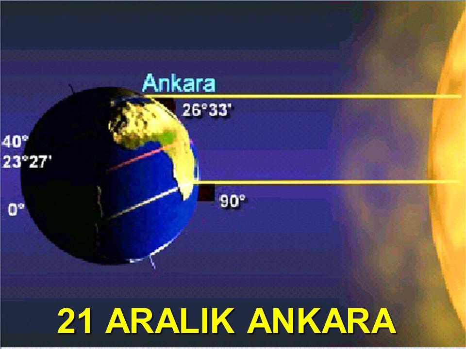 21 ARALIK ANKARA