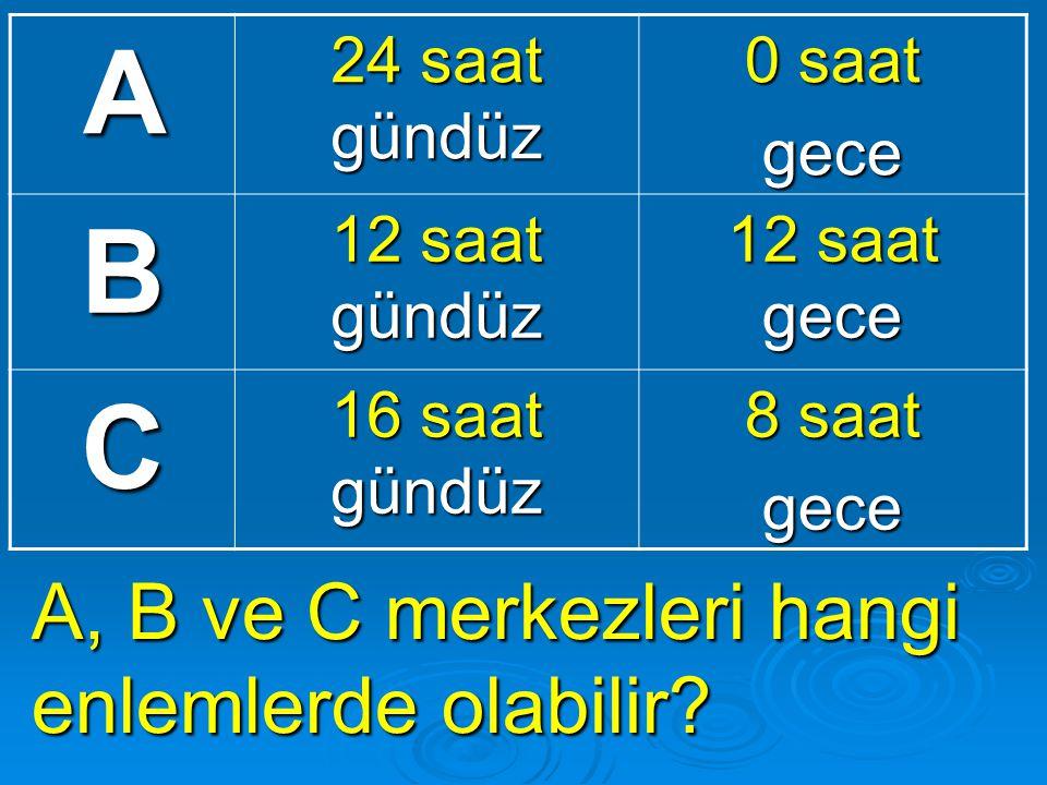 A B C A, B ve C merkezleri hangi enlemlerde olabilir 24 saat gündüz