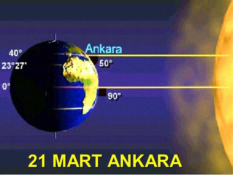 21 MART ANKARA