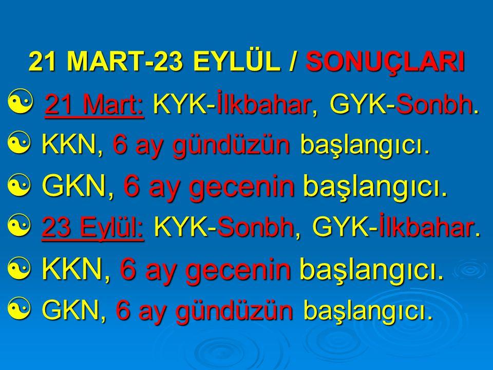 21 MART-23 EYLÜL / SONUÇLARI
