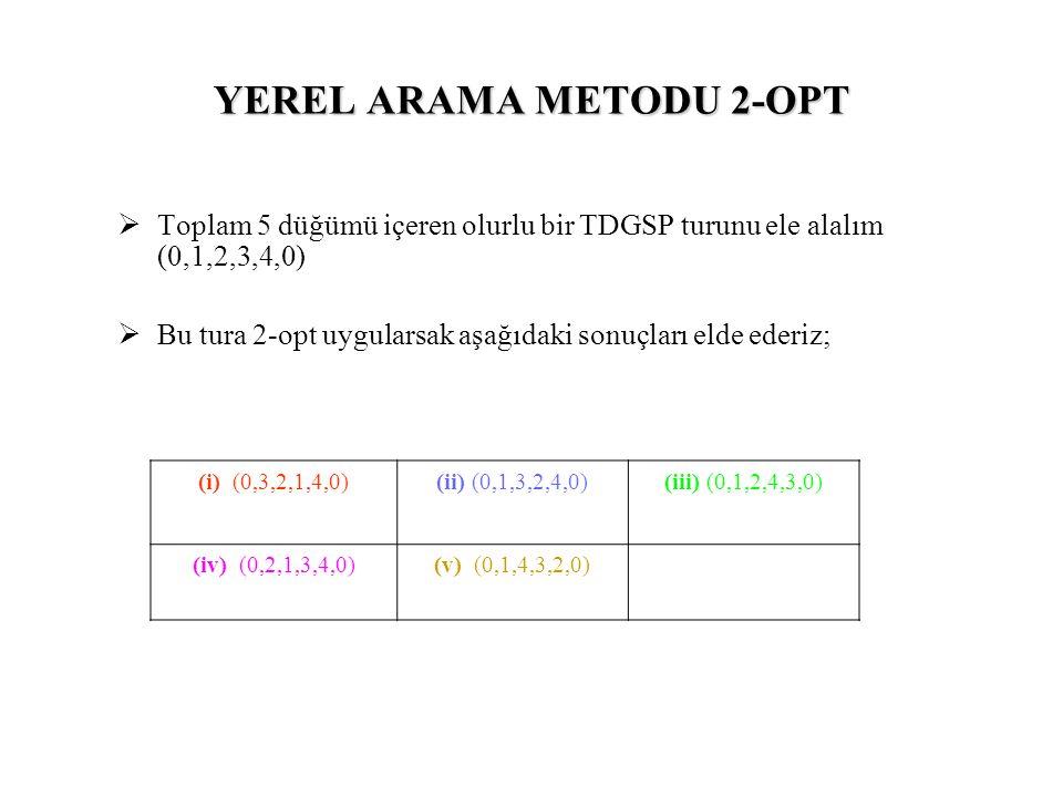 YEREL ARAMA METODU 2-OPT