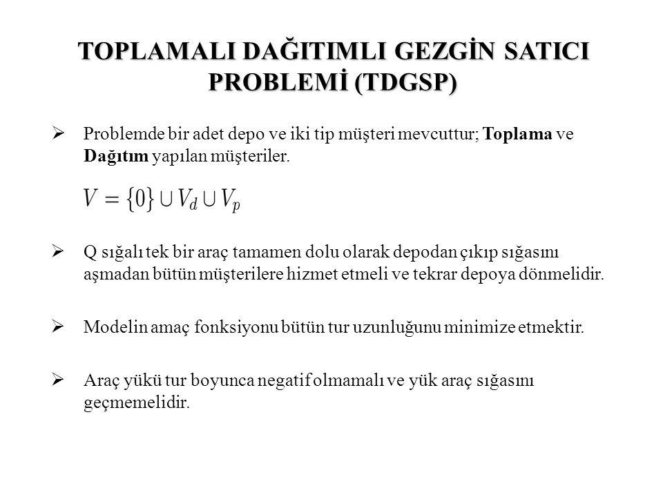 TOPLAMALI DAĞITIMLI GEZGİN SATICI PROBLEMİ (TDGSP)