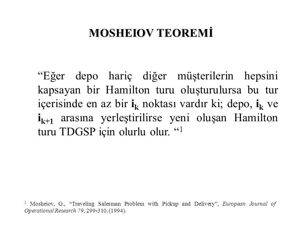 MOSHEIOV TEOREMİ