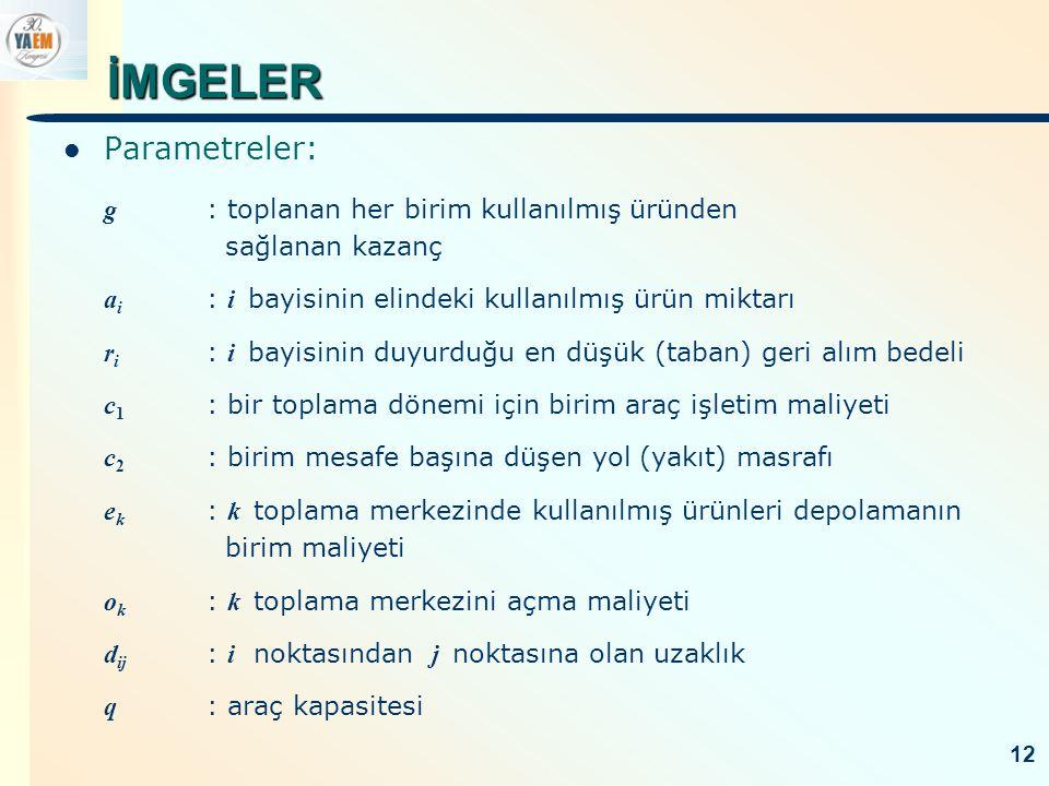 İMGELER Parametreler: