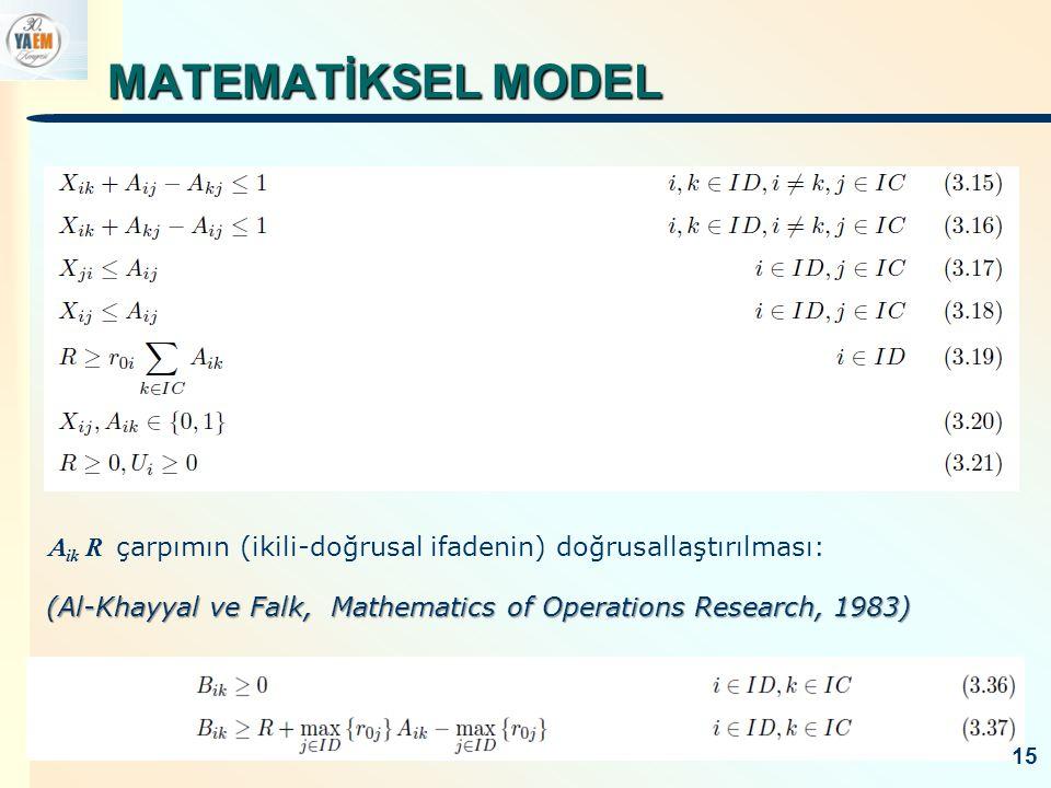 MATEMATİKSEL MODEL Aik R çarpımın (ikili-doğrusal ifadenin) doğrusallaştırılması: (Al-Khayyal ve Falk, Mathematics of Operations Research, 1983)