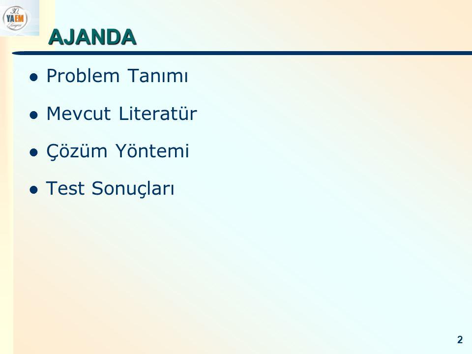 AJANDA Problem Tanımı Mevcut Literatür Çözüm Yöntemi Test Sonuçları