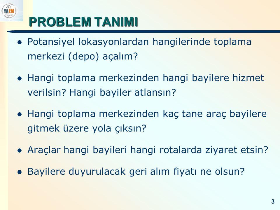 PROBLEM TANIMI Potansiyel lokasyonlardan hangilerinde toplama merkezi (depo) açalım