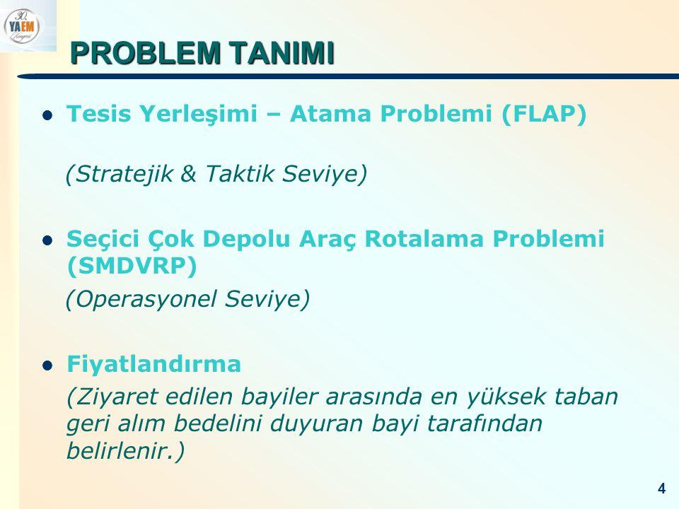 PROBLEM TANIMI Tesis Yerleşimi – Atama Problemi (FLAP)