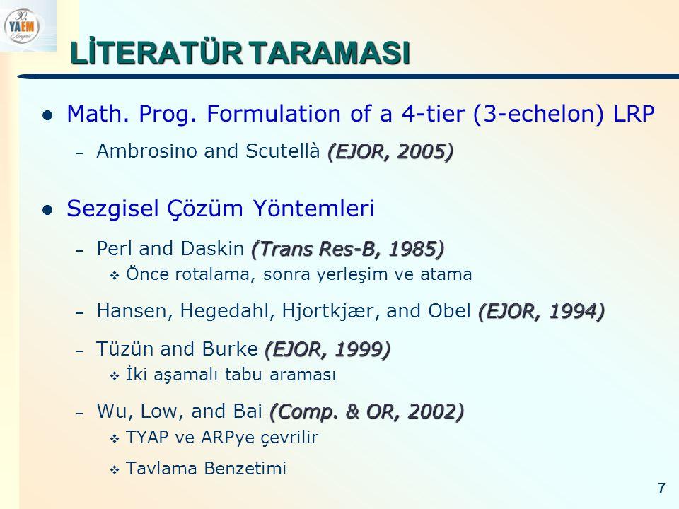 LİTERATÜR TARAMASI Math. Prog. Formulation of a 4-tier (3-echelon) LRP
