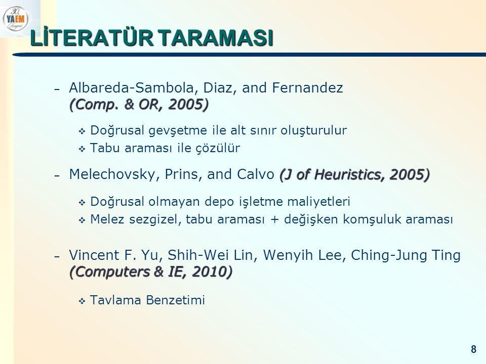 LİTERATÜR TARAMASI Albareda-Sambola, Diaz, and Fernandez (Comp. & OR, 2005) Doğrusal gevşetme ile alt sınır oluşturulur.