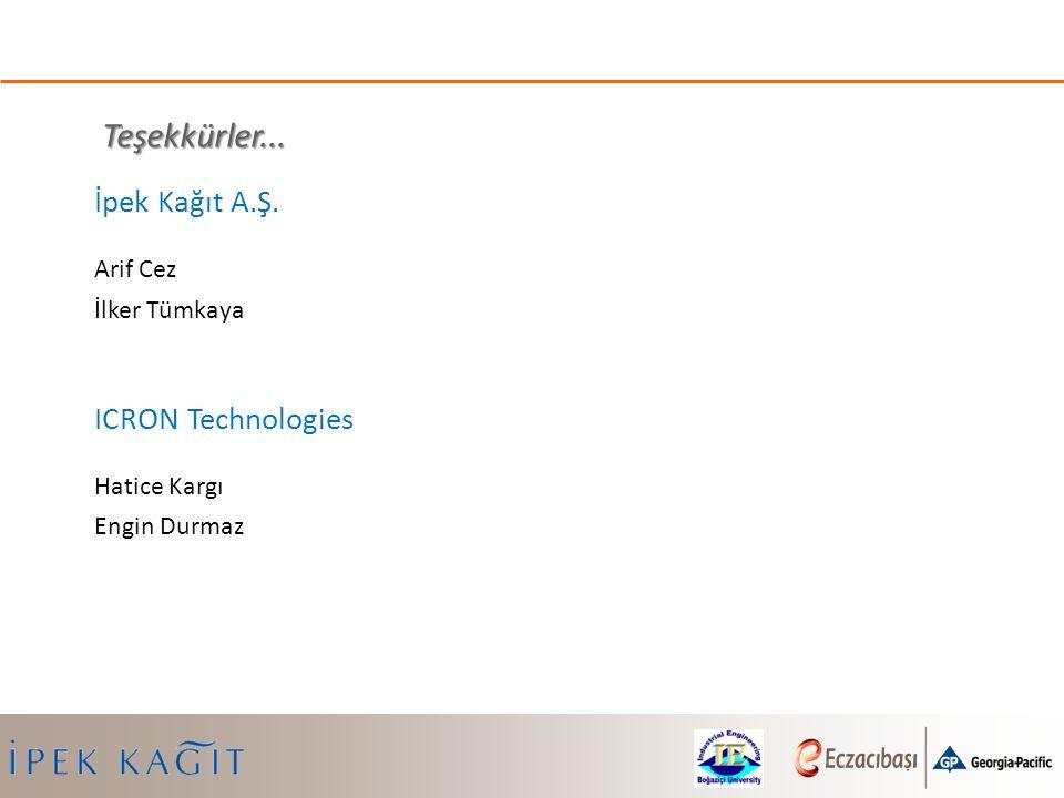 Teşekkürler... İpek Kağıt A.Ş. ICRON Technologies Arif Cez
