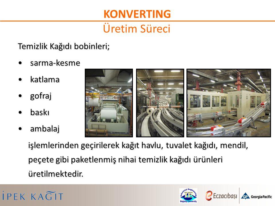 KONVERTING Üretim Süreci Temizlik Kağıdı bobinleri; sarma-kesme