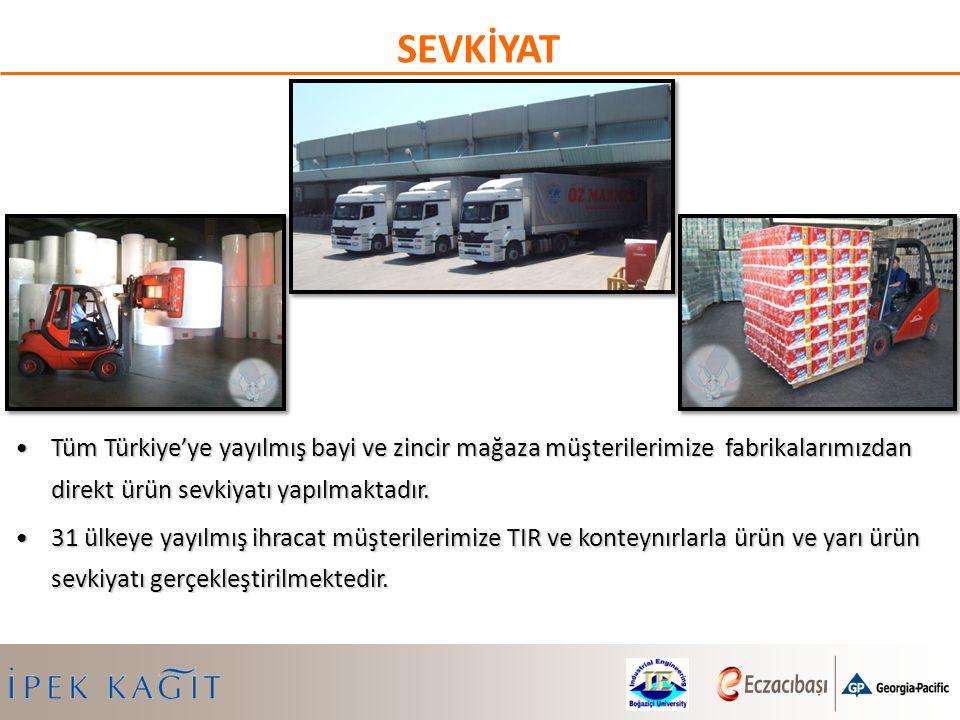 SEVKİYAT Tüm Türkiye'ye yayılmış bayi ve zincir mağaza müşterilerimize fabrikalarımızdan direkt ürün sevkiyatı yapılmaktadır.
