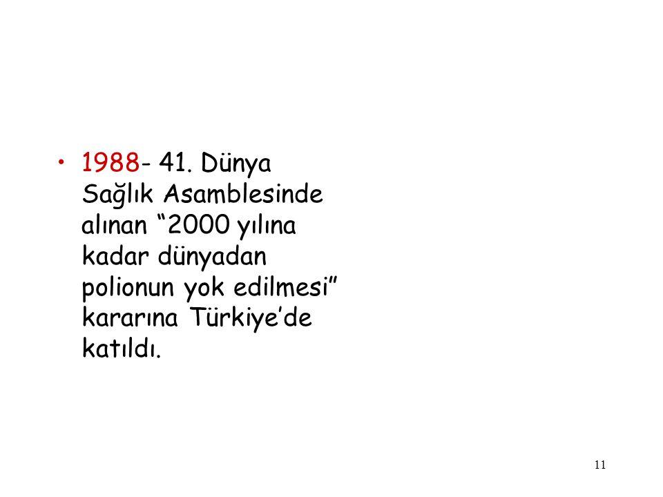 1988- 41.