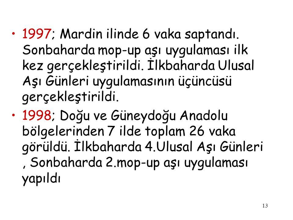 1997; Mardin ilinde 6 vaka saptandı