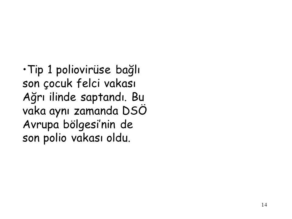 Tip 1 poliovirüse bağlı son çocuk felci vakası Ağrı ilinde saptandı