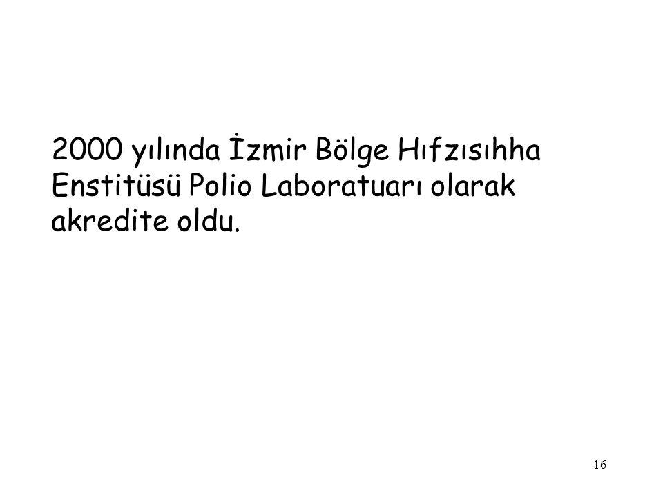 2000 yılında İzmir Bölge Hıfzısıhha Enstitüsü Polio Laboratuarı olarak akredite oldu.