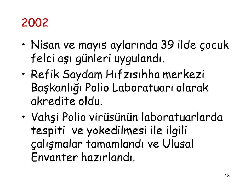 2002 Nisan ve mayıs aylarında 39 ilde çocuk felci aşı günleri uygulandı.