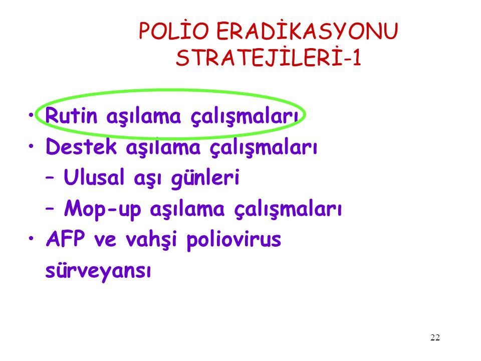 POLİO ERADİKASYONU STRATEJİLERİ-1