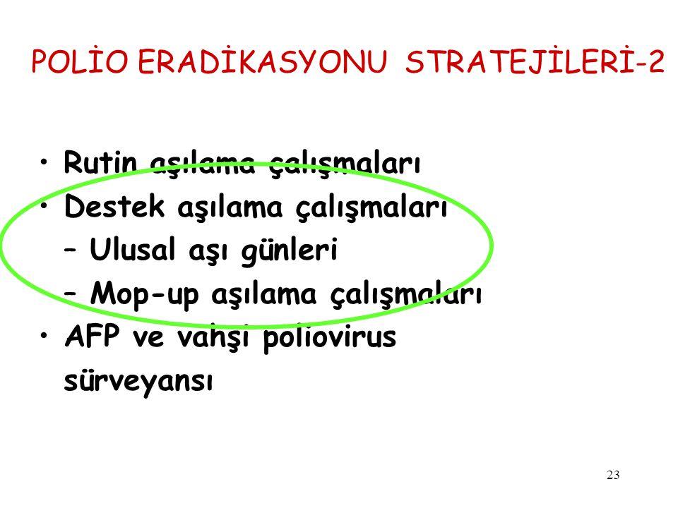 POLİO ERADİKASYONU STRATEJİLERİ-2