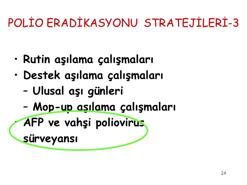 POLİO ERADİKASYONU STRATEJİLERİ-3