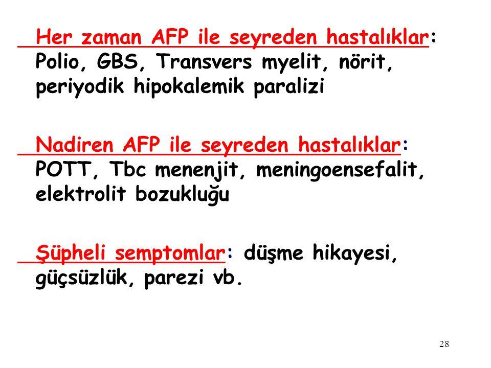 Her zaman AFP ile seyreden hastalıklar: Polio, GBS, Transvers myelit, nörit, periyodik hipokalemik paralizi