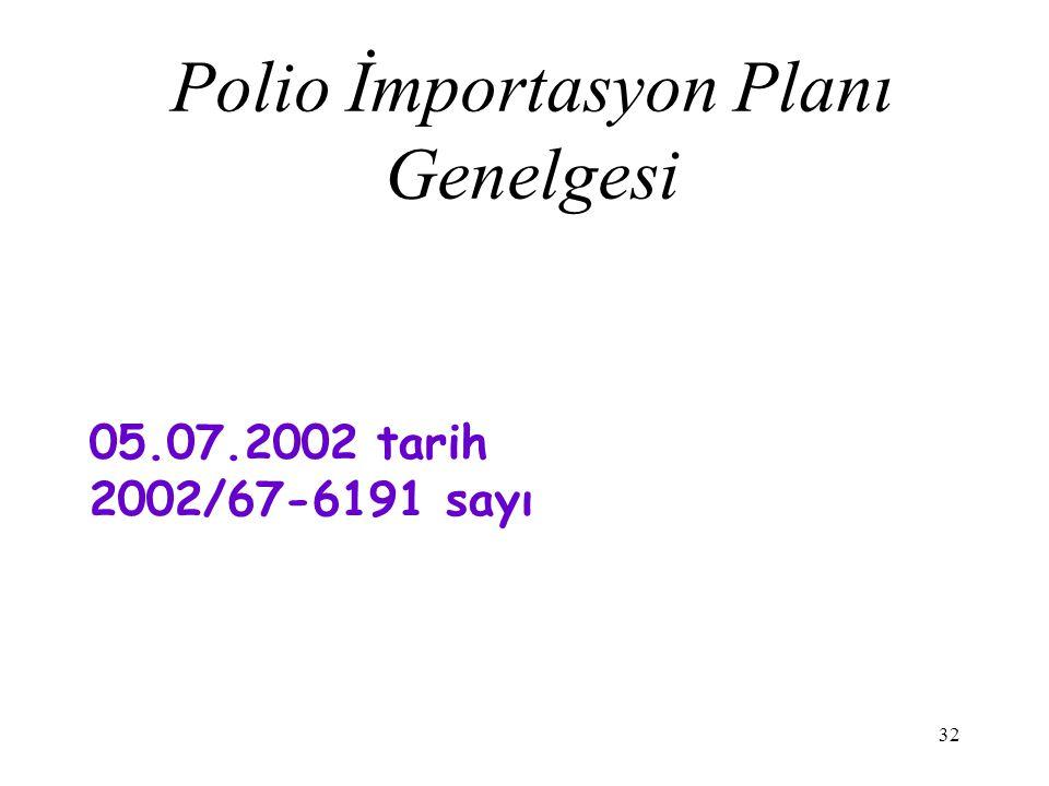Polio İmportasyon Planı Genelgesi