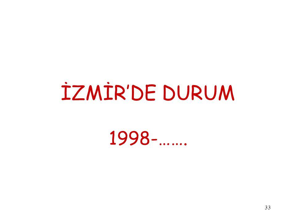 İZMİR'DE DURUM 1998-…….