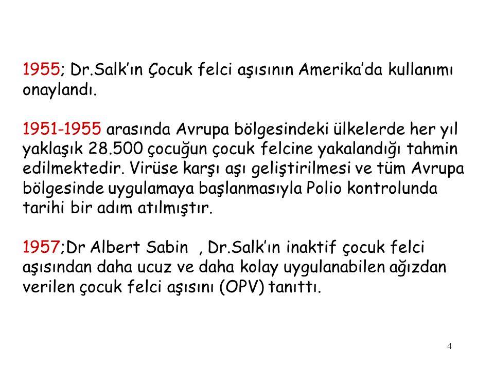 1955; Dr.Salk'ın Çocuk felci aşısının Amerika'da kullanımı onaylandı.