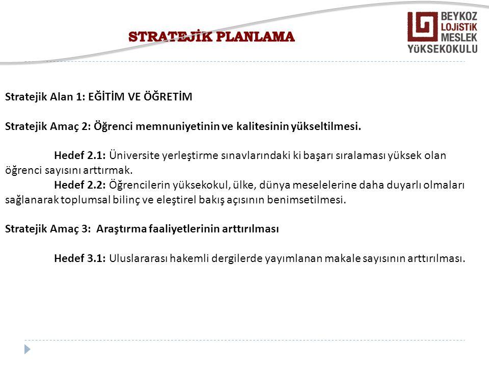 STRATEJİK PLANLAMA Stratejik Alan 1: EĞİTİM VE ÖĞRETİM