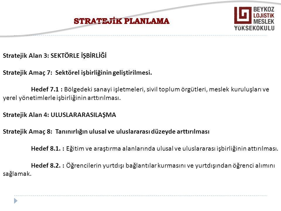 STRATEJİK PLANLAMA Stratejik Alan 3: SEKTÖRLE İŞBİRLİĞİ