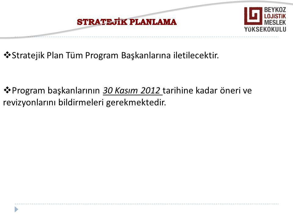Stratejik Plan Tüm Program Başkanlarına iletilecektir.