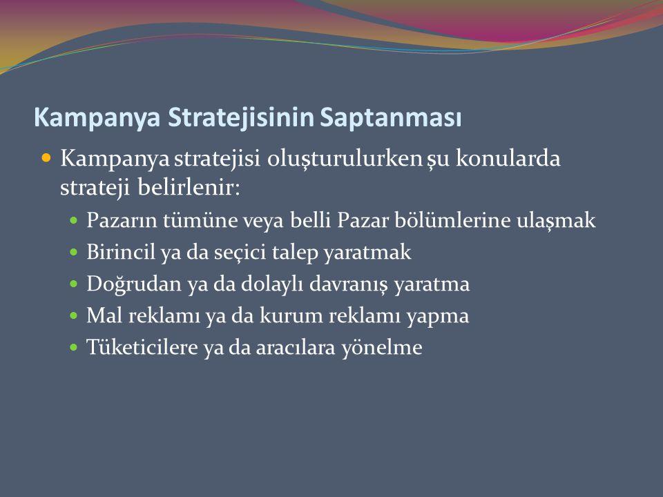 Kampanya Stratejisinin Saptanması