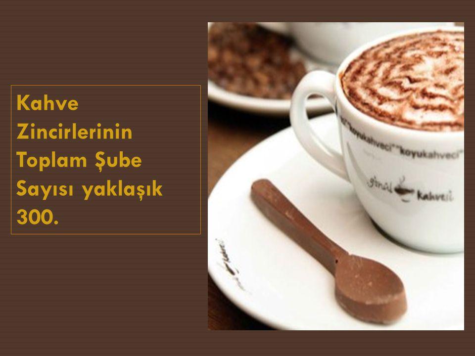 Kahve Zincirlerinin Toplam Şube Sayısı yaklaşık 300.