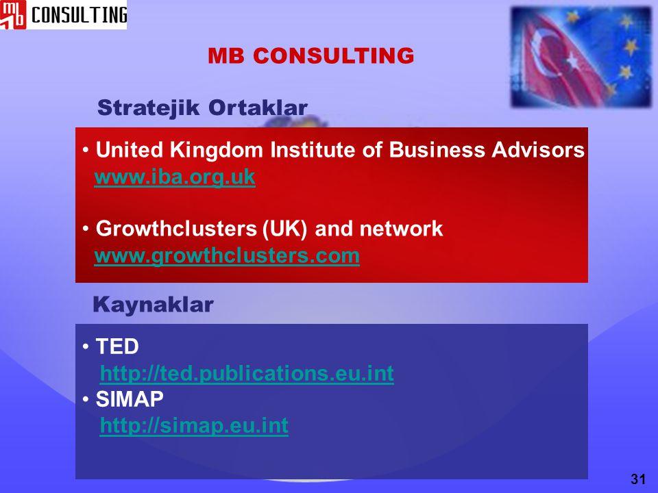 MB CONSULTING Stratejik Ortaklar Kaynaklar