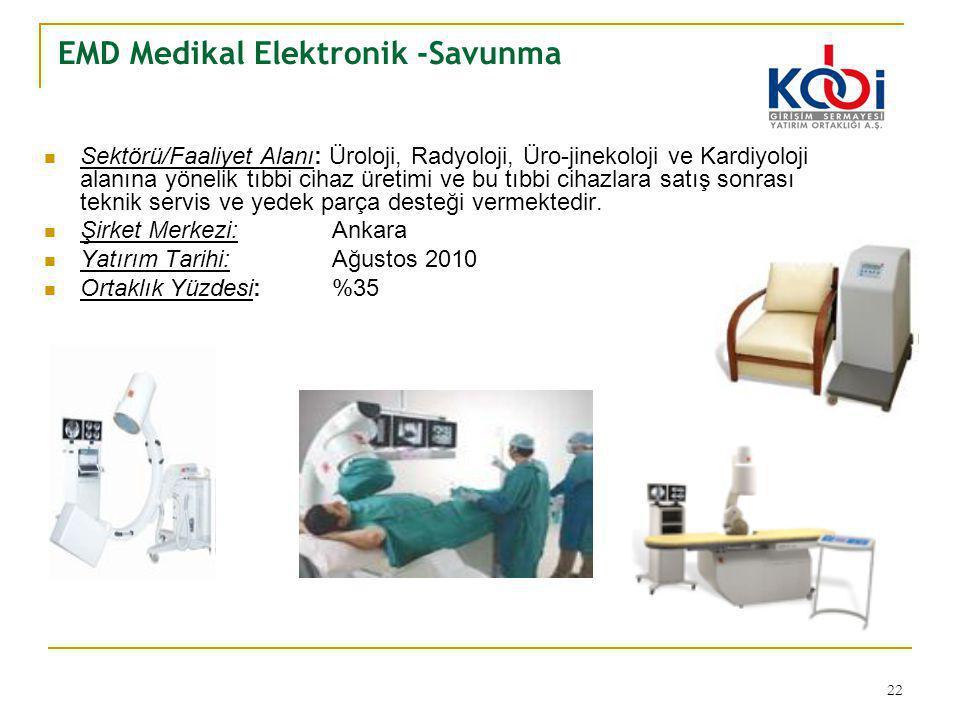 EMD Medikal Elektronik -Savunma