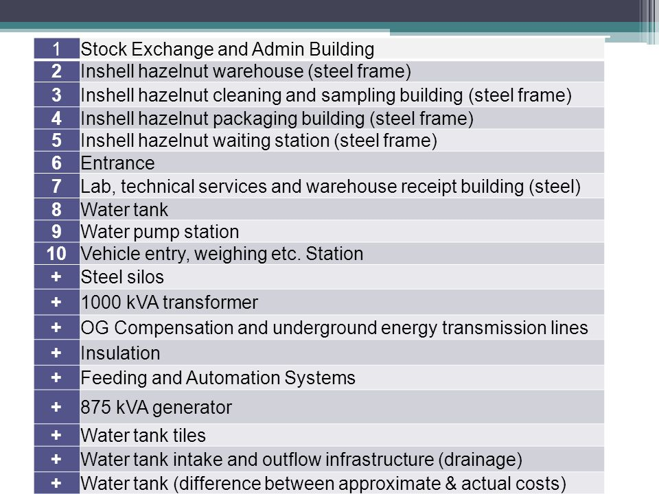 1 Stock Exchange and Admin Building. 2. Inshell hazelnut warehouse (steel frame) 3. Inshell hazelnut cleaning and sampling building (steel frame)