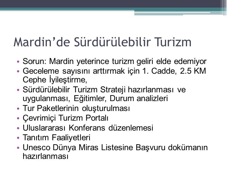 Mardin'de Sürdürülebilir Turizm