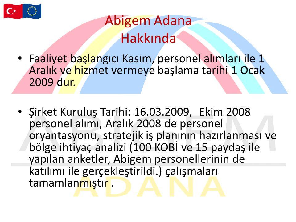 Abigem Adana Hakkında Faaliyet başlangıcı Kasım, personel alımları ile 1 Aralık ve hizmet vermeye başlama tarihi 1 Ocak 2009 dur.
