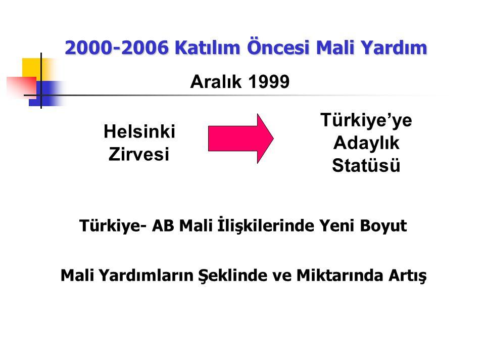Türkiye'ye Adaylık Statüsü