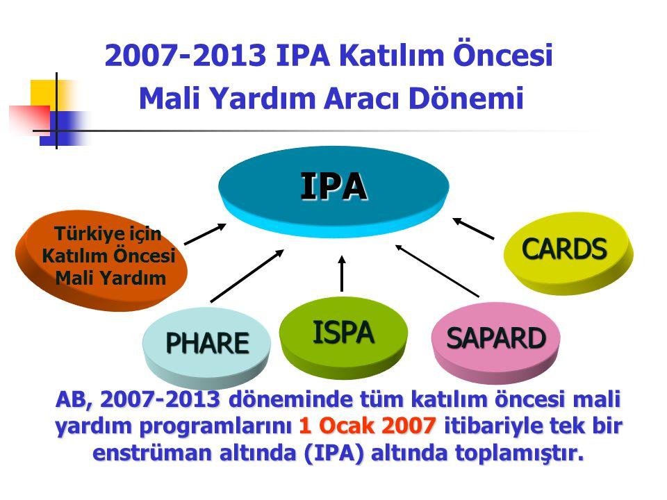 2007-2013 IPA Katılım Öncesi Mali Yardım Aracı Dönemi