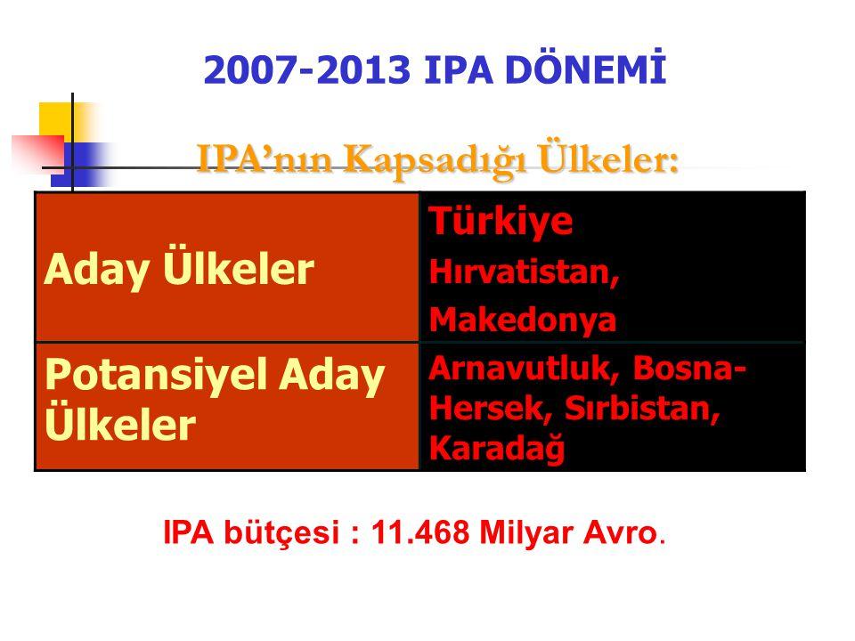 2007-2013 IPA DÖNEMİ Aday Ülkeler IPA'nın Kapsadığı Ülkeler: