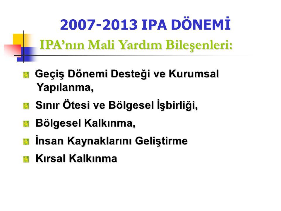 IPA'nın Mali Yardım Bileşenleri: