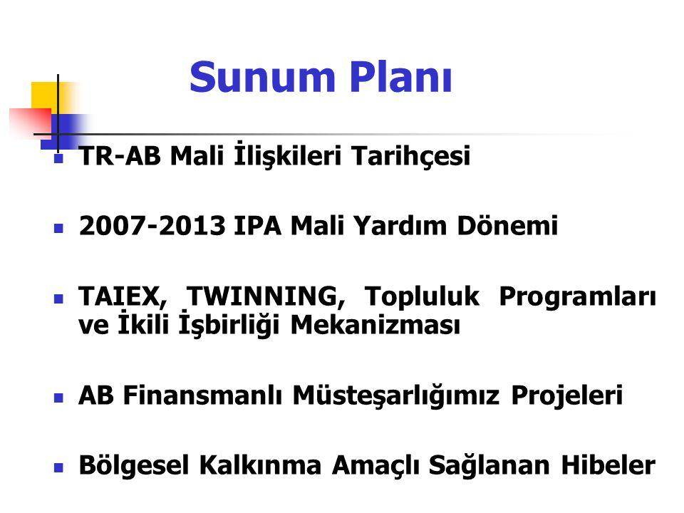 Sunum Planı TR-AB Mali İlişkileri Tarihçesi