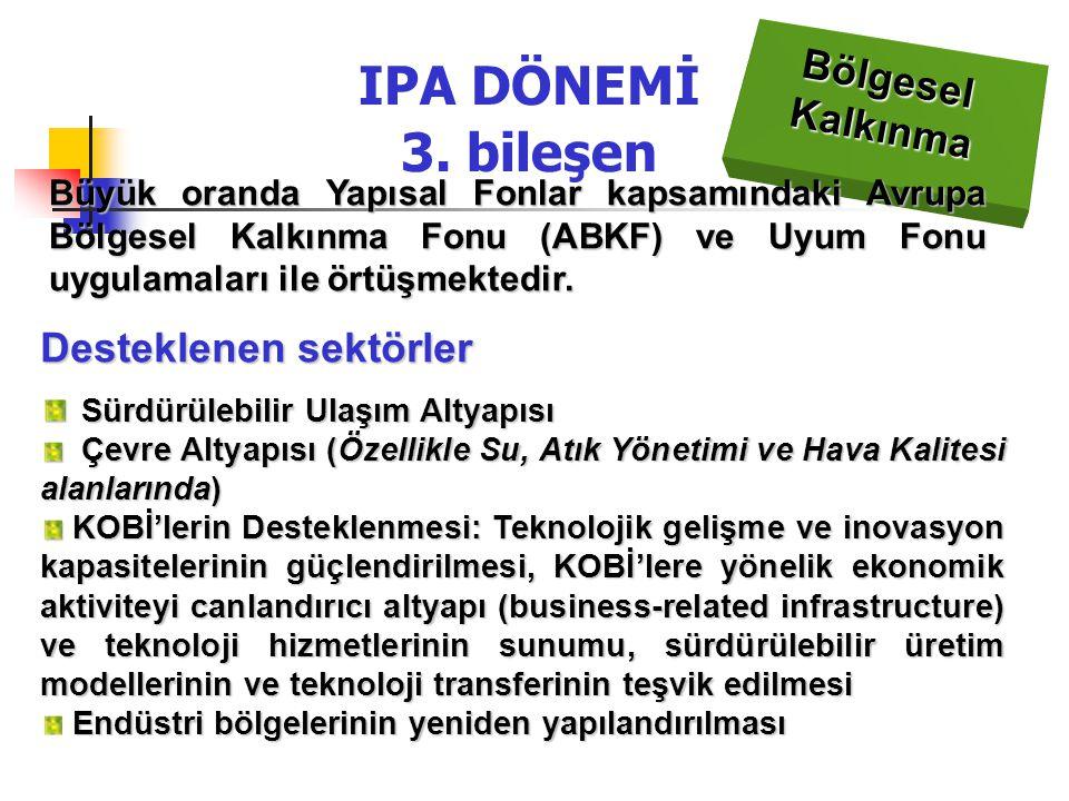 IPA DÖNEMİ 3. bileşen Bölgesel Kalkınma Desteklenen sektörler